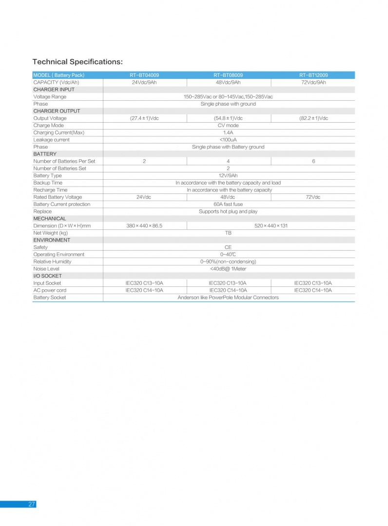 High Frequency all UPS Products_31