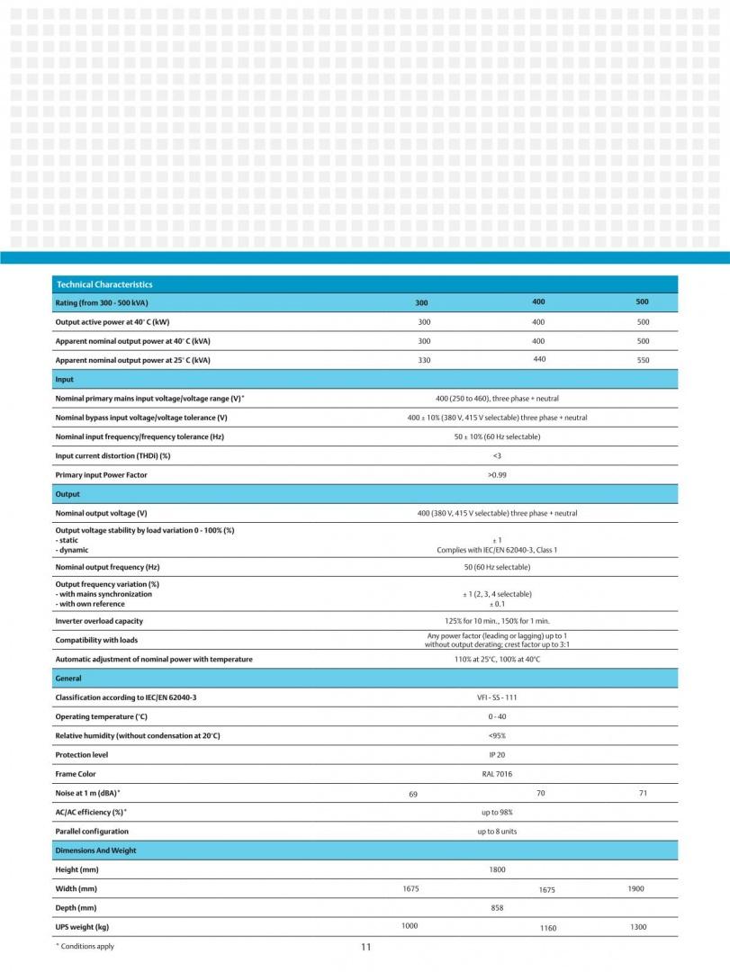Liebert 80 Net (300 to 500 kW)_11