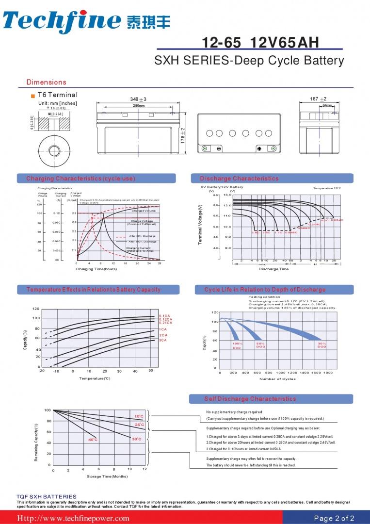 techfine---12V65A-002
